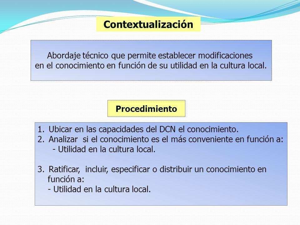 Contextualización Abordaje técnico que permite establecer modificaciones en el conocimiento en función de su utilidad en la cultura local. Procedimien