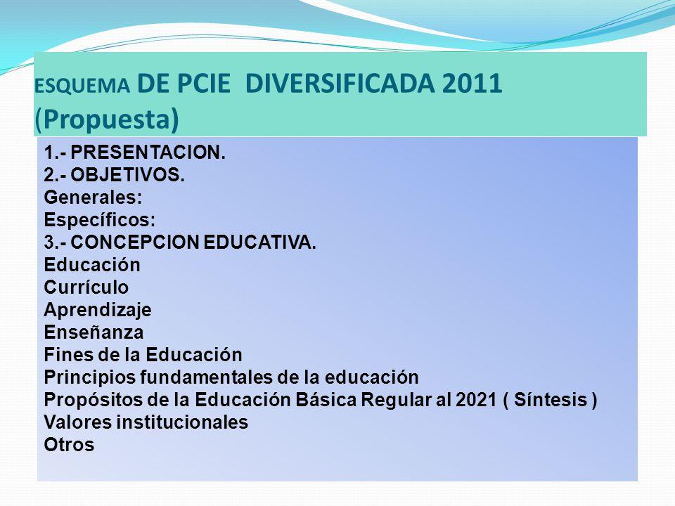 ESQUEMA DE PCIE DIVERSIFICADA 2011 (Propuesta) 1.- PRESENTACION. 2.- OBJETIVOS. Generales: Específicos: 3.- CONCEPCION EDUCATIVA. Educación Currículo