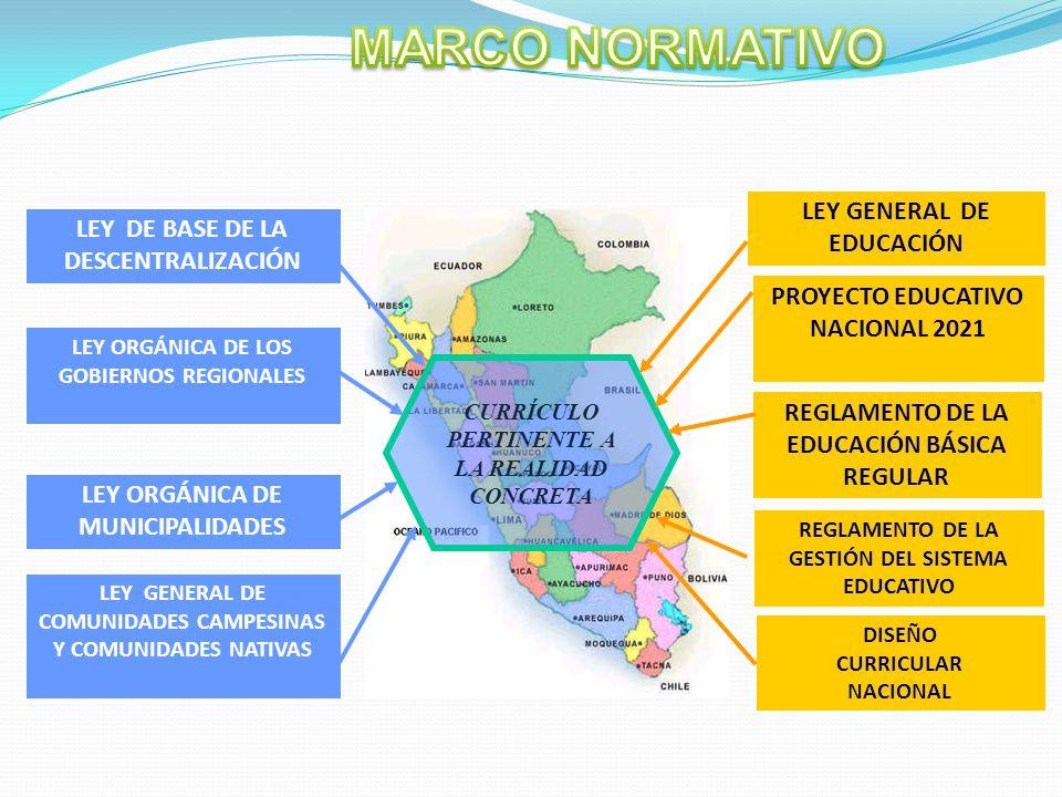 LEY GENERAL DE EDUCACIÓN LEY DE BASE DE LA DESCENTRALIZACIÓN LEY ORGÁNICA DE MUNICIPALIDADES LEY ORGÁNICA DE LOS GOBIERNOS REGIONALES LEY GENERAL DE C