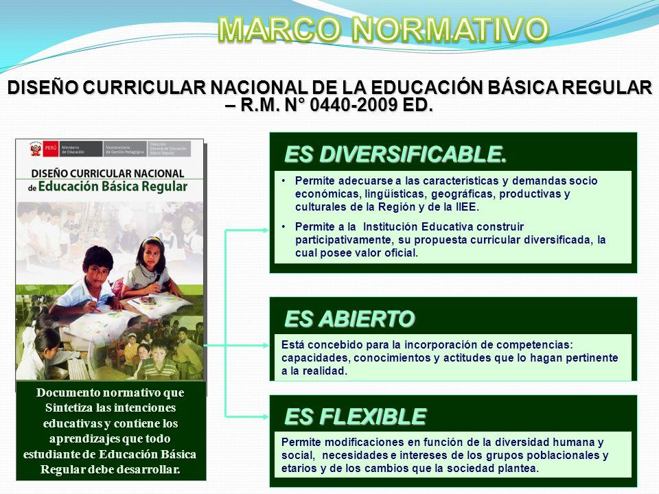 8.- TEMAS TRANSVERSALES PRIORIZADOS (Nacionales y Regionales) 9.- TUTORIA Y ORIENTACION EDUCATIVA.