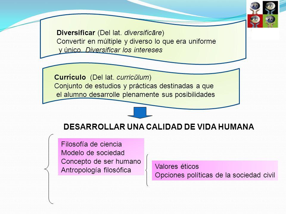 DESARROLLAR UNA CALIDAD DE VIDA HUMANA Filosofía de ciencia Modelo de sociedad Concepto de ser humano Antropología filosófica Valores éticos Opciones