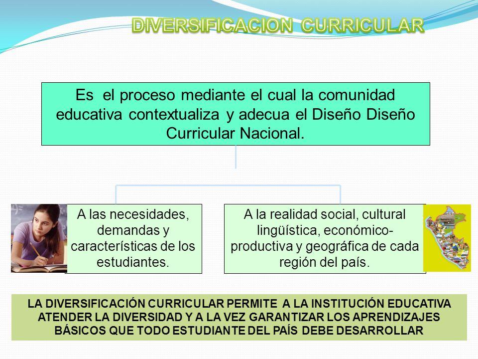 A la realidad social, cultural lingüística, económico- productiva y geográfica de cada región del país. Es el proceso mediante el cual la comunidad ed