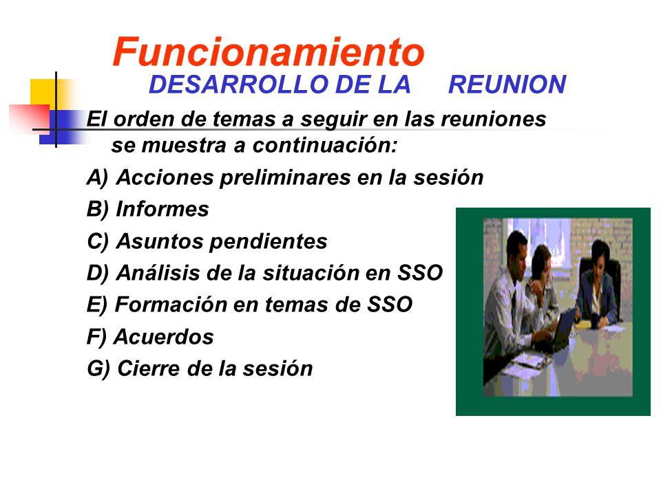 Funcionamiento DESARROLLO DE LA REUNION El orden de temas a seguir en las reuniones se muestra a continuación: A) Acciones preliminares en la sesión B