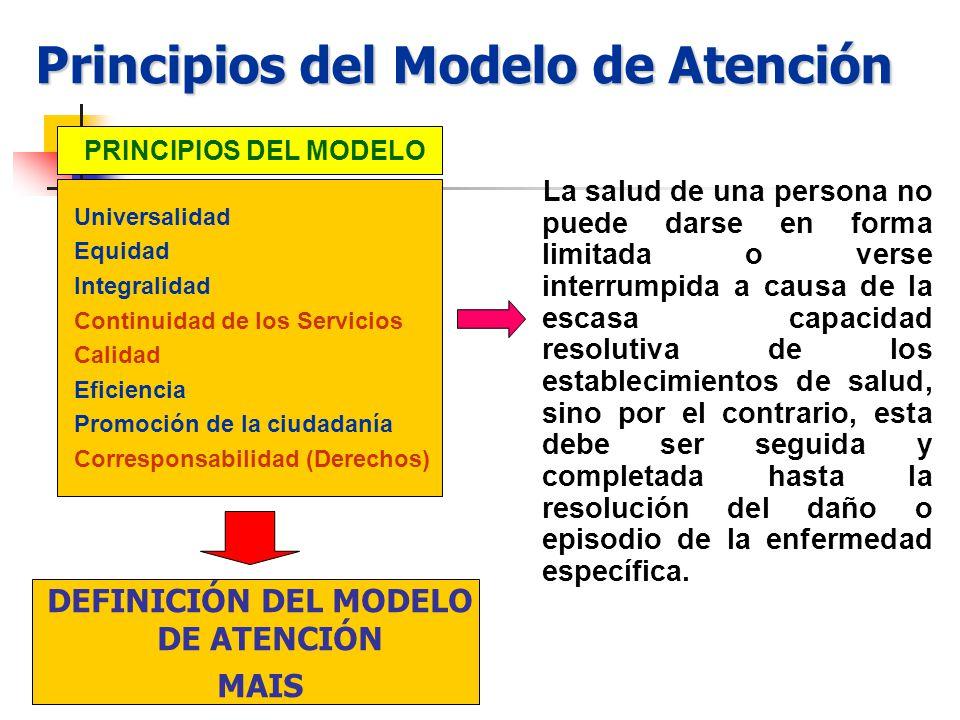 PRINCIPIOS DEL MODELO Principios del Modelo de Atención Universalidad Equidad Integralidad Continuidad de los Servicios Calidad Eficiencia Promoción d