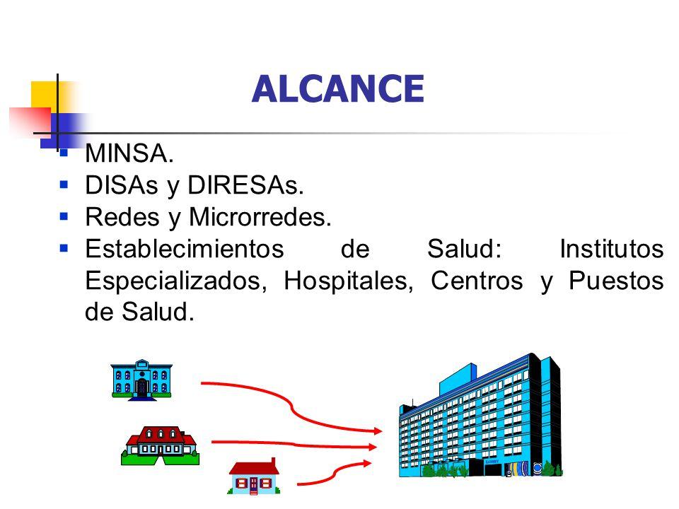 MINSA. DISAs y DIRESAs. Redes y Microrredes. Establecimientos de Salud: Institutos Especializados, Hospitales, Centros y Puestos de Salud. ALCANCE