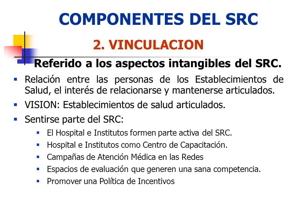 COMPONENTES DEL SRC 2. VINCULACION Referido a los aspectos intangibles del SRC. Relación entre las personas de los Establecimientos de Salud, el inter