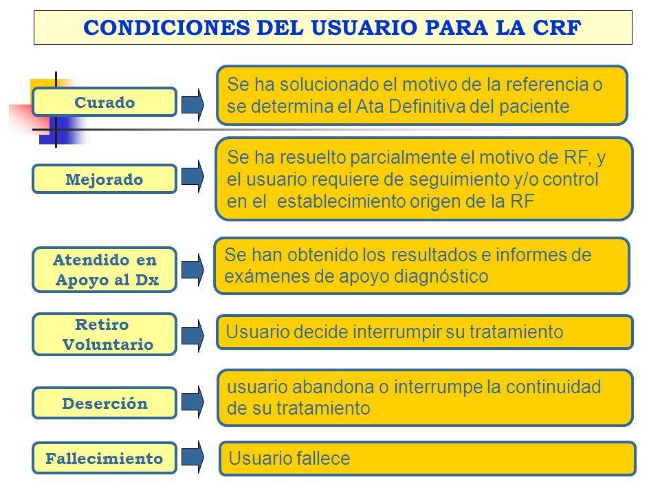CONDICIONES DEL USUARIO PARA LA CRF Curado Mejorado Atendido en Apoyo al Dx Retiro Voluntario Deserción Fallecimiento Se ha solucionado el motivo de l