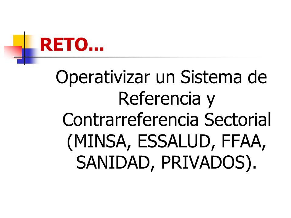 RETO... Operativizar un Sistema de Referencia y Contrarreferencia Sectorial (MINSA, ESSALUD, FFAA, SANIDAD, PRIVADOS).