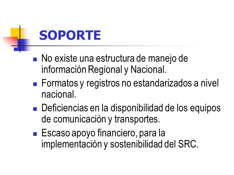 A nivel Nacional y Regional no se dispone de información, evaluación y análisis de resultados de los procesos de SRC.