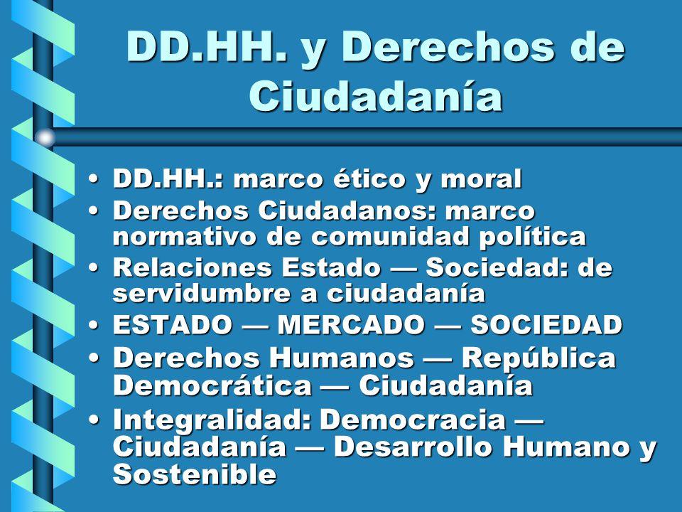 DD.HH. y Derechos de Ciudadanía DD.HH.: marco ético y moralDD.HH.: marco ético y moral Derechos Ciudadanos: marco normativo de comunidad políticaDerec