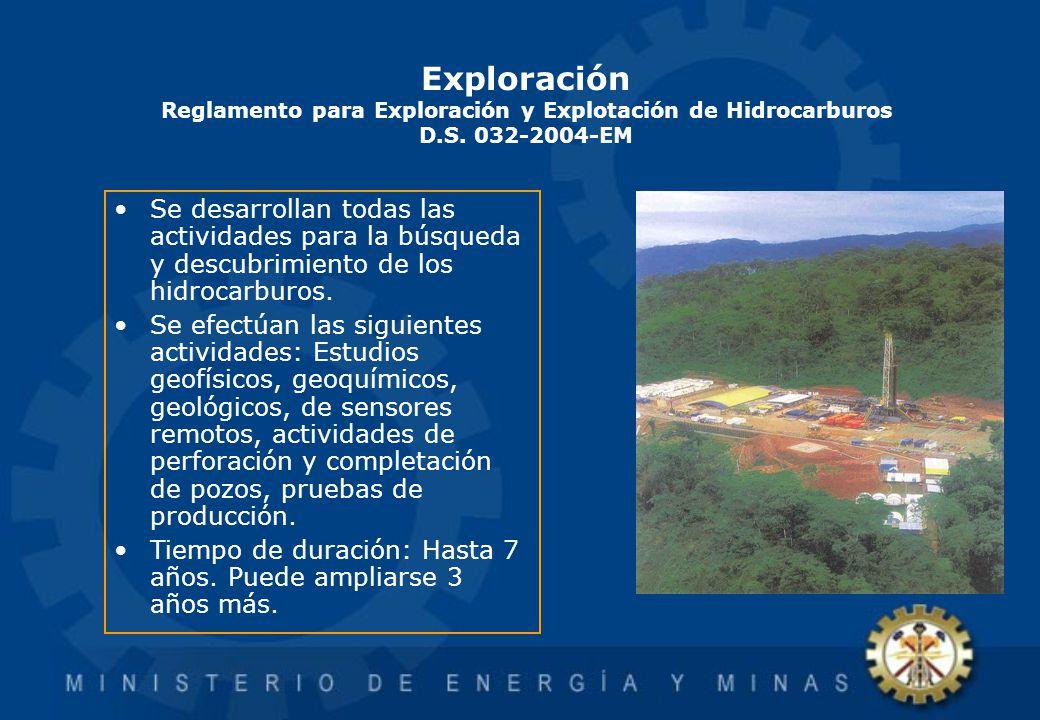 Exploración Reglamento para Exploración y Explotación de Hidrocarburos D.S. 032-2004-EM Se desarrollan todas las actividades para la búsqueda y descub