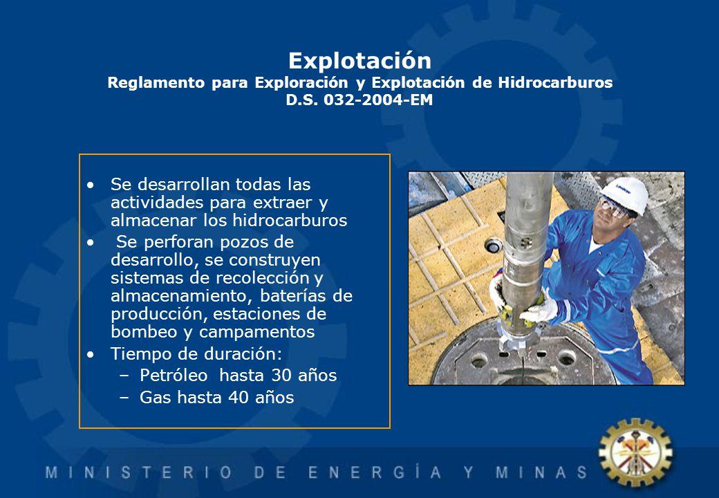 Transporte Decreto Supremo Nº 081-2007-EM Reglamento para el Transporte de Hidrocarburos por Ductos Se utilizan ductos para trasladar los hidrocarburos de la zona de producción a la zona de almacenamiento o distribución