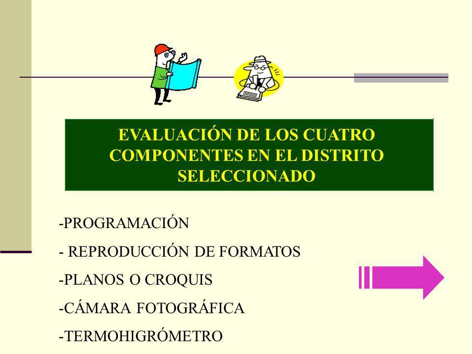 EVALUACIÓN DE LOS CUATRO COMPONENTES EN EL DISTRITO SELECCIONADO -PROGRAMACIÓN - REPRODUCCIÓN DE FORMATOS -PLANOS O CROQUIS -CÁMARA FOTOGRÁFICA -TERMO