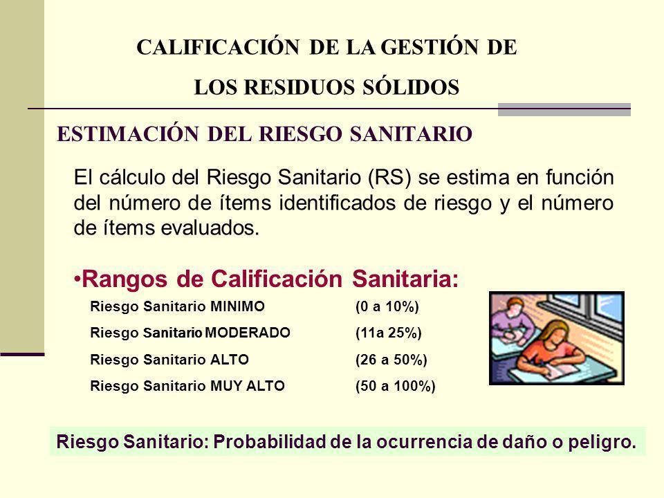 ESTIMACIÓN DEL RIESGO SANITARIO El cálculo del Riesgo Sanitario (RS) se estima en función del número de ítems identificados de riesgo y el número de í
