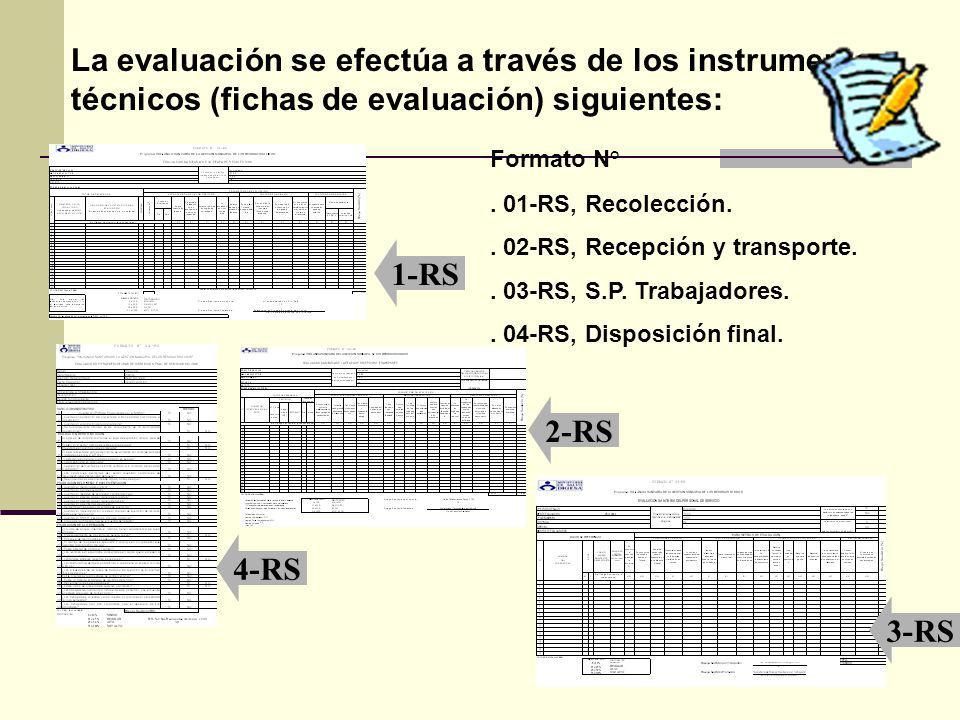 La evaluación se efectúa a través de los instrumentos técnicos (fichas de evaluación) siguientes: Formato N°. 01-RS, Recolección.. 02-RS, Recepción y