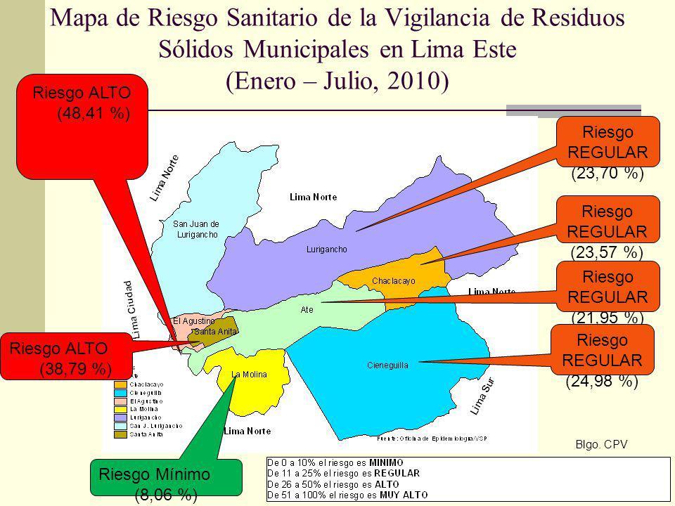 Mapa de Riesgo Sanitario de la Vigilancia de Residuos Sólidos Municipales en Lima Este (Enero – Julio, 2010) Riesgo REGULAR (23,70 %) Riesgo Mínimo (8