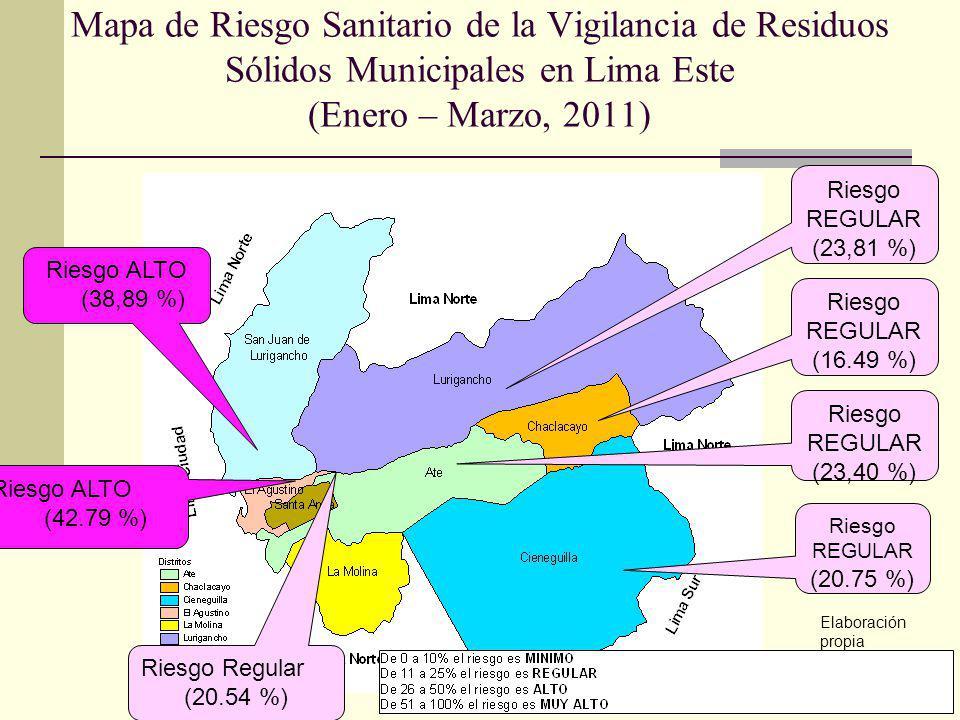 Mapa de Riesgo Sanitario de la Vigilancia de Residuos Sólidos Municipales en Lima Este (Enero – Marzo, 2011) Riesgo REGULAR (23,81 %) Riesgo Regular (