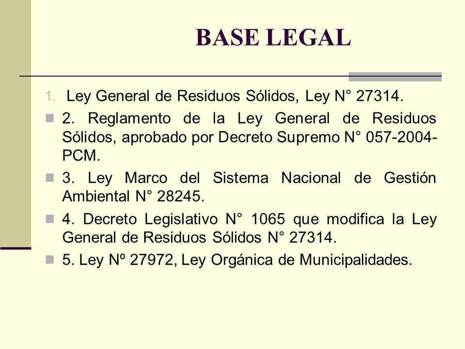 VIGILANCIA DE LA GESTIÓN DE LOS RESIDUOS SÓLIDOS Normas Legales Lineamientos de Política Acuerdos de Gestión MINISTERIO DE SALUD DIGESA/DIRESAs/DESAs Objetivo: Prevenir los RIESGOS a la salud y al ambiente.