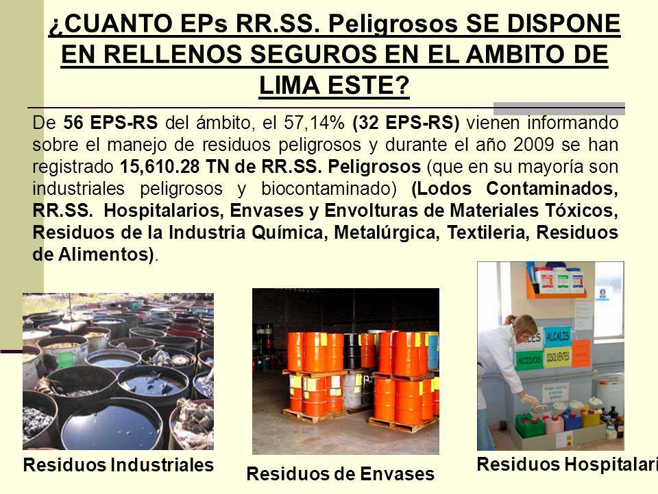 ¿CUANTO EPs RR.SS. Peligrosos SE DISPONE EN RELLENOS SEGUROS EN EL AMBITO DE LIMA ESTE? De 56 EPS-RS del ámbito, el 57,14% (32 EPS-RS) vienen informan