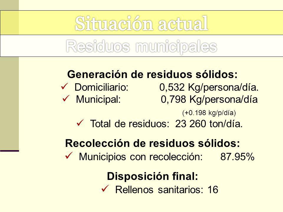 Generación de residuos sólidos: Domiciliario: 0,532 Kg/persona/día. Municipal:0,798 Kg/persona/día (+0.198 kg/p/día) Total de residuos:23 260 ton/día.