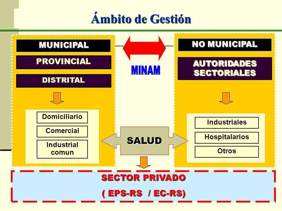 Mapa de Riesgo Sanitario de la Vigilancia de Residuos Sólidos Municipales en Lima Este (Enero – Marzo, 2011) Riesgo REGULAR (23,81 %) Riesgo Regular (20.54 %) Riesgo ALTO (38,89 %) Riesgo ALTO (42.79 %) Riesgo REGULAR (23,40 %) Riesgo REGULAR (20.75 %) Riesgo REGULAR (16.49 %) Elaboración propia