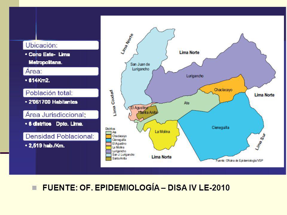 FUENTE: OF. EPIDEMIOLOGÍA – DISA IV LE-2010