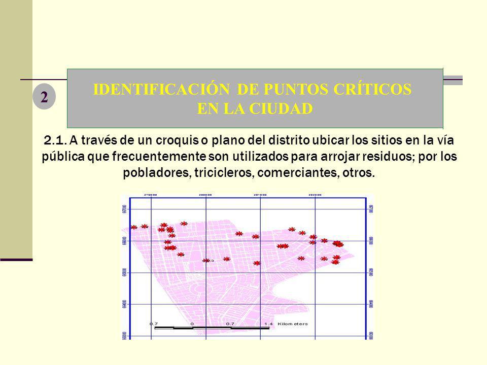 IDENTIFICACIÓN DE PUNTOS CRÍTICOS EN LA CIUDAD 2 2.1. A través de un croquis o plano del distrito ubicar los sitios en la vía pública que frecuentemen
