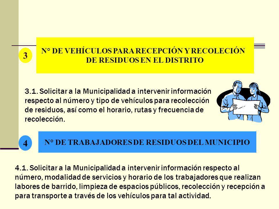 N° DE VEHÍCULOS PARA RECEPCIÓN Y RECOLECIÓN DE RESIDUOS EN EL DISTRITO 3 3.1. Solicitar a la Municipalidad a intervenir información respecto al número
