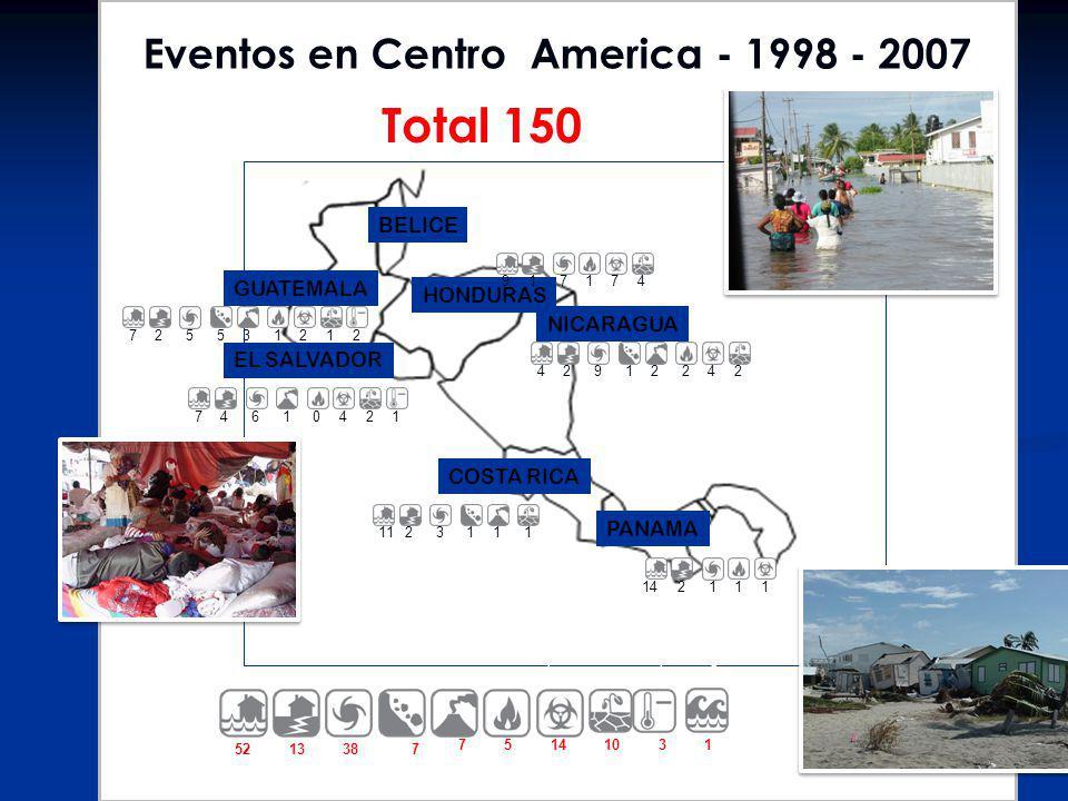 BELICE GUATEMALA EL SALVADOR HONDURAS NICARAGUA COSTA RICA PANAMA Eventos en Centro America - 1998 - 2007 725531212 74610421 917174 429122421123111142