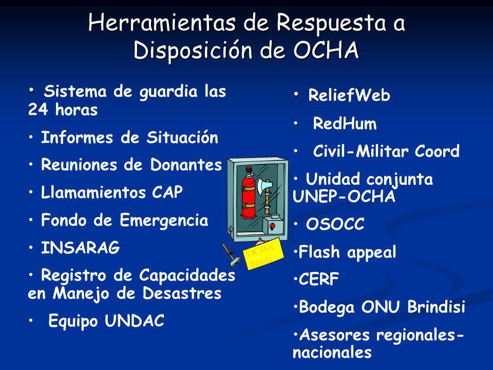 Herramientas de Respuesta a Disposición de OCHA Sistema de guardia las 24 horas Informes de Situación Reuniones de Donantes Llamamientos CAP Fondo de