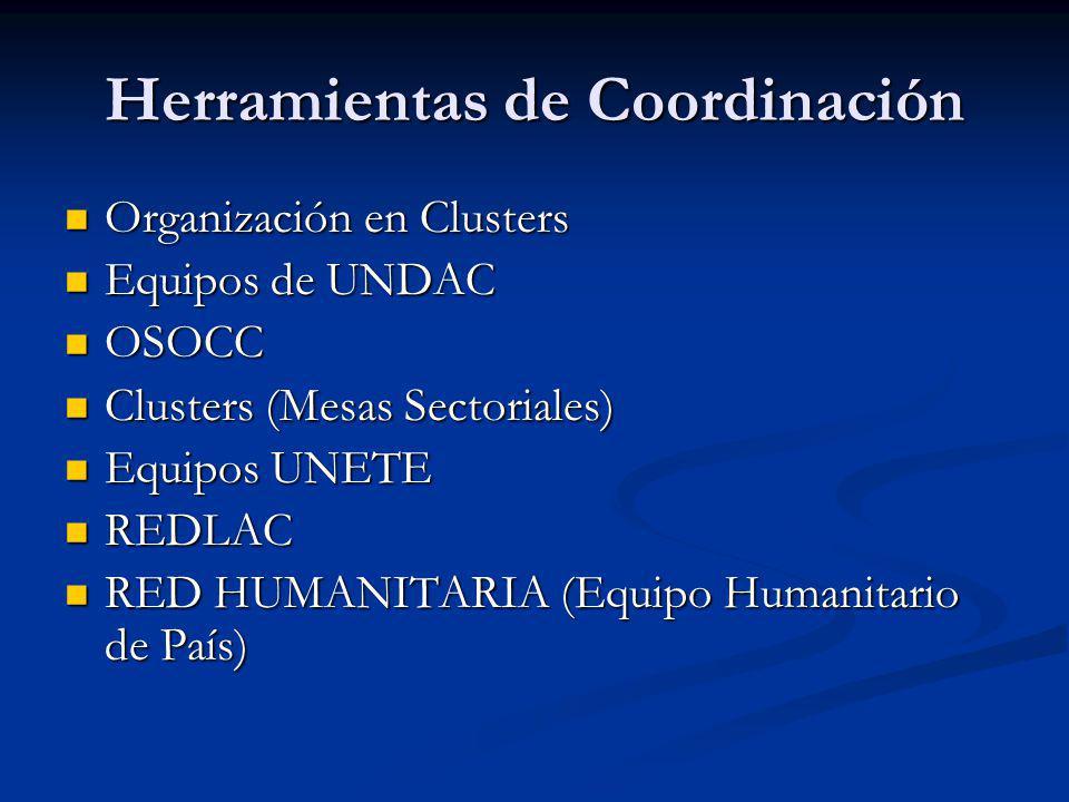 Herramientas de Coordinación Organización en Clusters Organización en Clusters Equipos de UNDAC Equipos de UNDAC OSOCC OSOCC Clusters (Mesas Sectorial