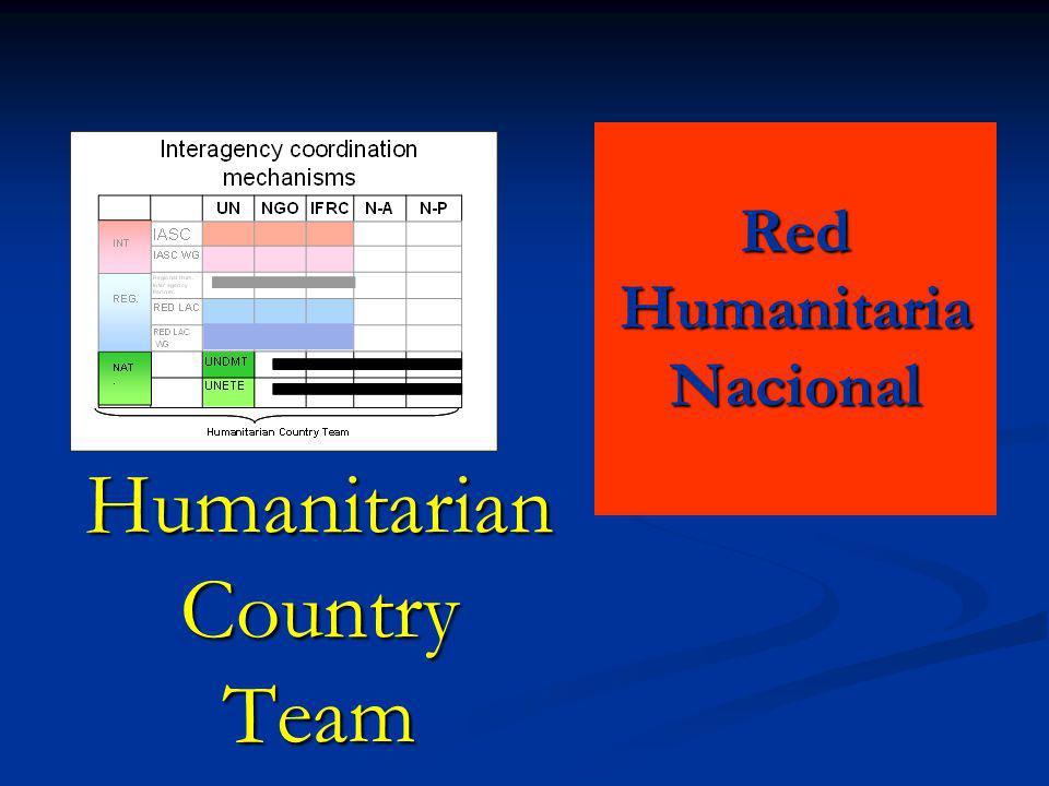 Red Humanitaria Nacional