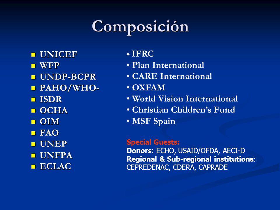 Composición UNICEF UNICEF WFP WFP UNDP-BCPR UNDP-BCPR PAHO/WHO- PAHO/WHO- ISDR ISDR OCHA OCHA OIM OIM FAO FAO UNEP UNEP UNFPA UNFPA ECLAC ECLAC IFRC P