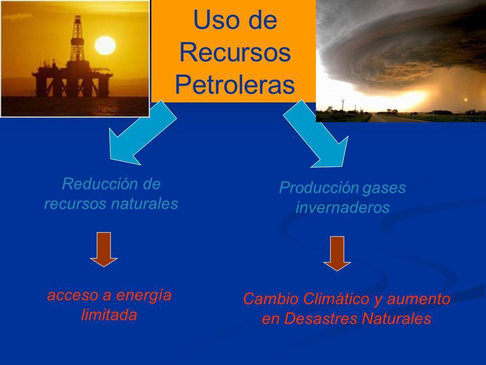 Uso de Recursos Petroleras Reducción de recursos naturales acceso a energía limitada Producción gases invernaderos Cambio Climático y aumento en Desas