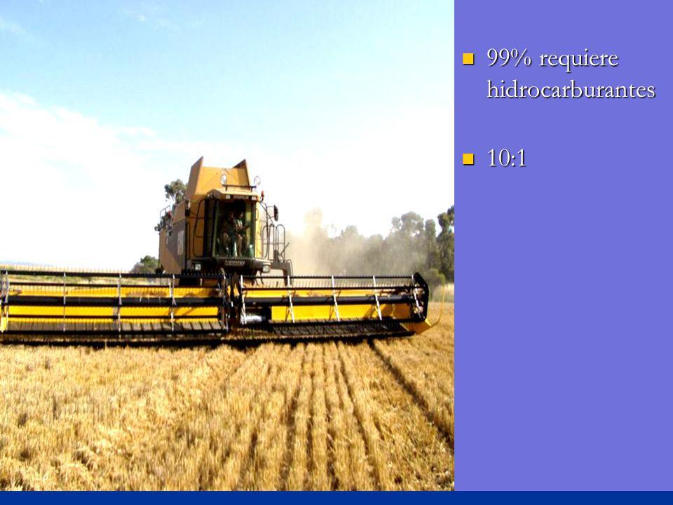 Food 99% requiere hidrocarburantes 10:1