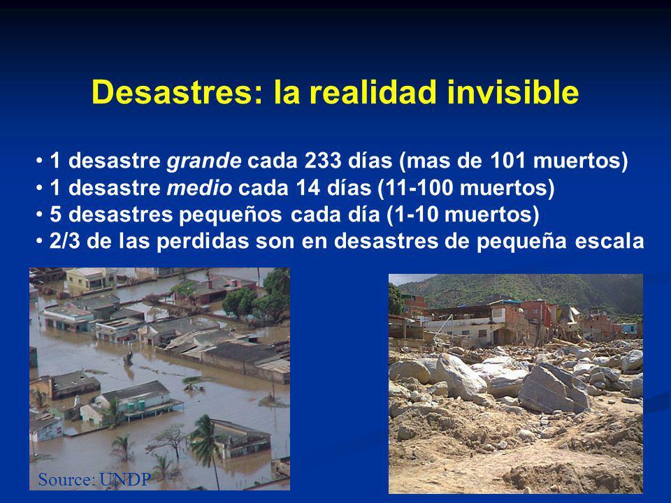 Desastres: la realidad invisible 1 desastre grande cada 233 días (mas de 101 muertos) 1 desastre medio cada 14 días (11-100 muertos) 5 desastres peque