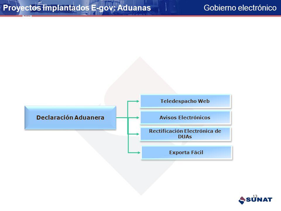 Gobierno electrónico Fiscalización / Devolución Detracciones en Línea Pago contra Detracciones Servicios al Contribuyente Sistemas de Quejas por Inter