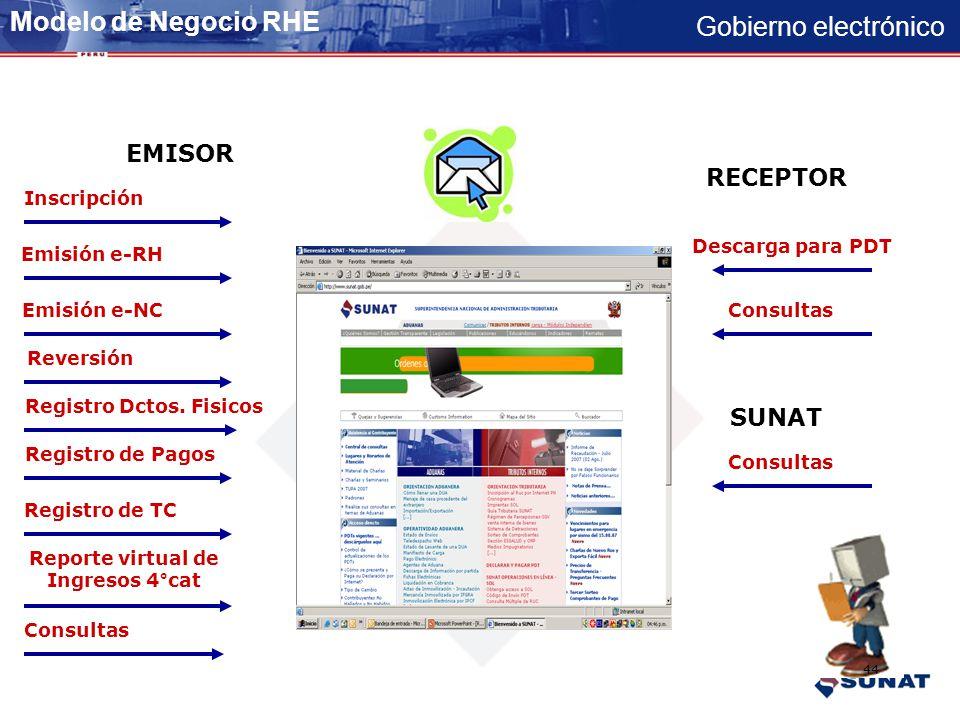 Gobierno electrónico Comprobante de Pago Electrónico Recibo por Honorarios Electrónico Actualmente se ha instalado servicios la Contribuyentes que se