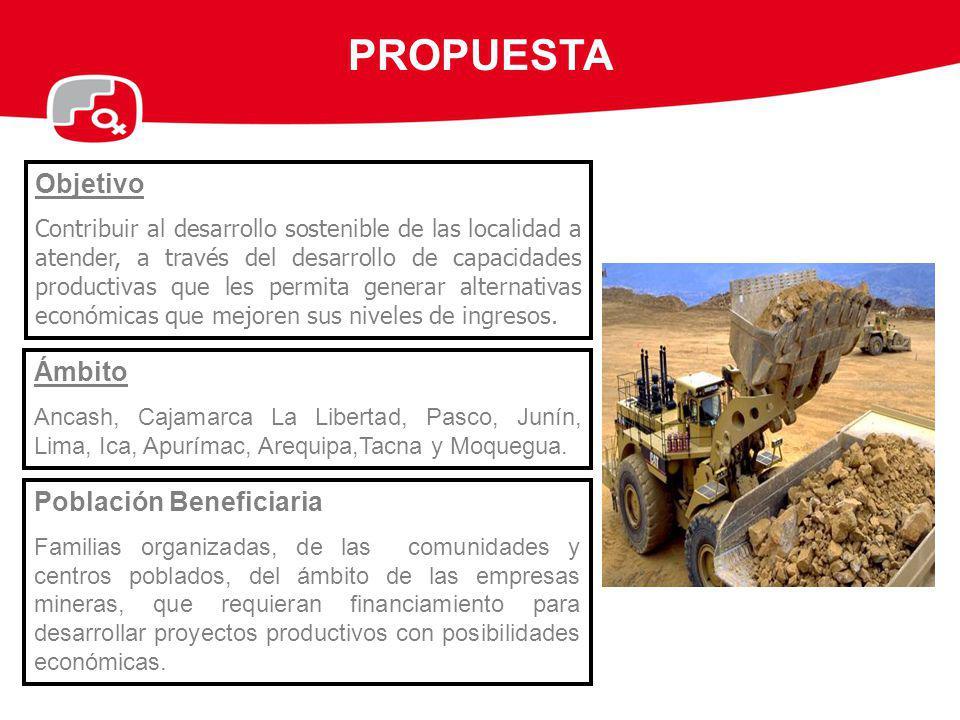PROPUESTA Objetivo Contribuir al desarrollo sostenible de las localidad a atender, a través del desarrollo de capacidades productivas que les permita