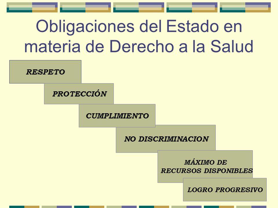 Obligaciones del Estado en materia de Derecho a la Salud RESPETO PROTECCIÓN NO DISCRIMINACION CUMPLIMIENTO MÁXIMO DE RECURSOS DISPONIBLES LOGRO PROGRESIVO