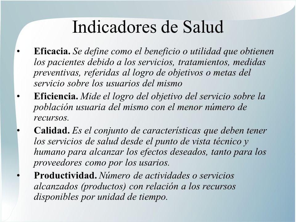 Indicadores de Salud Eficacia.