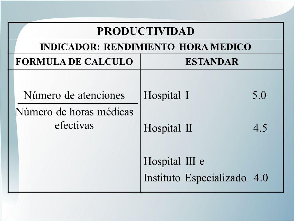 EFICIENCIA INDICADOR: UTILIZACION DE LOS CONSULTORIOS FISICOS FORMULA DE CALCULOESTANDAR Número de consultorios médicos funcionales Número de consultorios médicos físicos Hospital I, II, III e Instituto Especializado 2