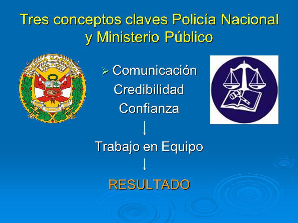 Tres conceptos claves Policía Nacional y Ministerio Público Comunicación ComunicaciónCredibilidadConfianza Trabajo en Equipo RESULTADO