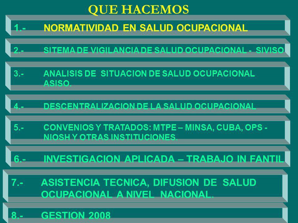 1.-NORMATIVIDAD EN SALUD OCUPACIONAL 4.-DESCENTRALIZACION DE LA SALUD OCUPACIONAL 3.-ANALISIS DE SITUACION DE SALUD OCUPACIONAL ASISO. 2.-SITEMA DE VI