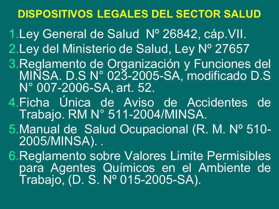 1. 1.Ley General de Salud Nº 26842, cáp.VII. 2. 2.Ley del Ministerio de Salud, Ley Nº 27657 3. 3.Reglamento de Organización y Funciones del MINSA. D.S