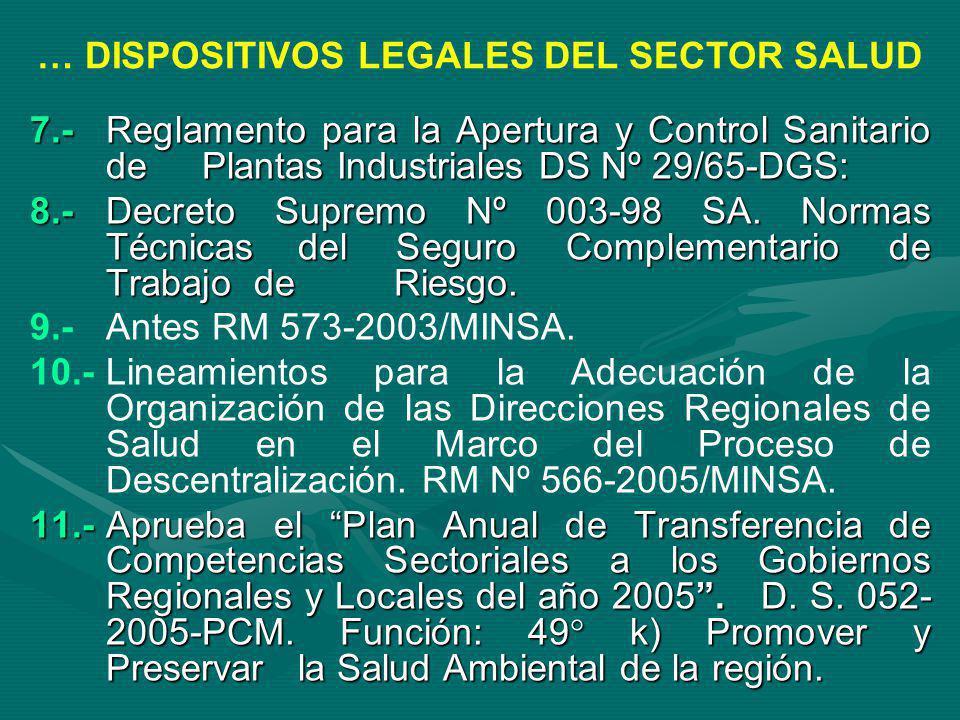 7.- Reglamento para la Apertura y Control Sanitario de Plantas Industriales DS Nº 29/65-DGS: 8.-Decreto Supremo Nº 003-98 SA. Normas Técnicas del Segu