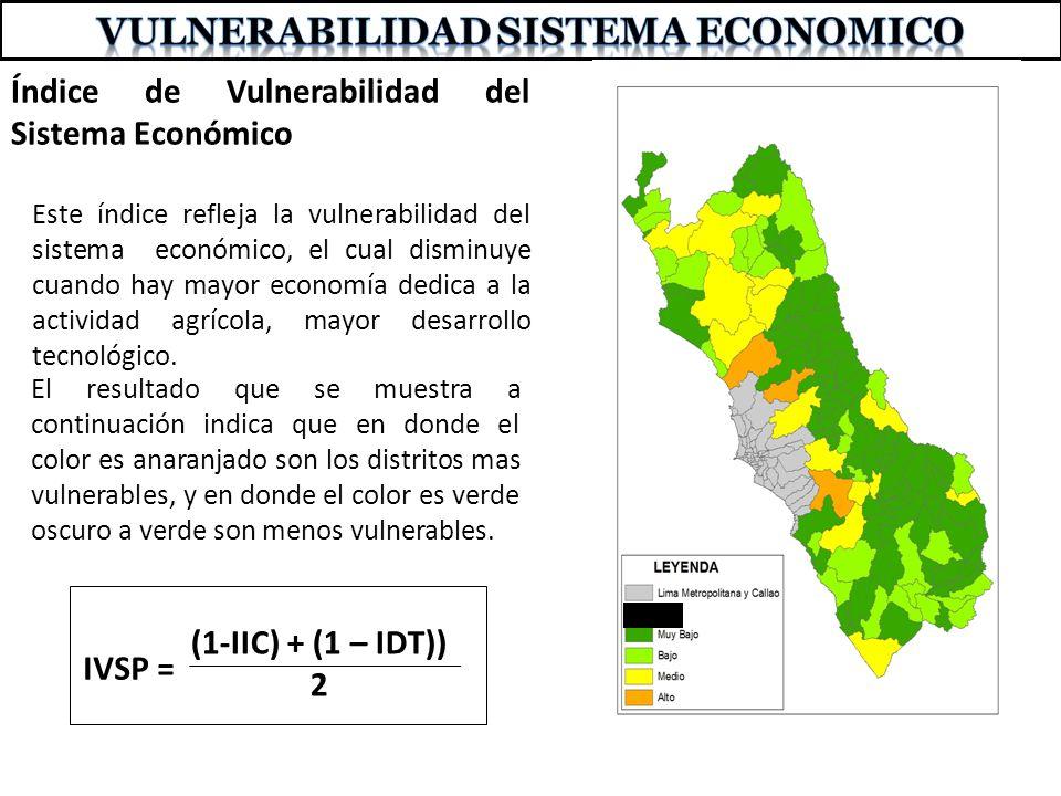 Índice de Vulnerabilidad del Sistema Económico Este índice refleja la vulnerabilidad del sistema económico, el cual disminuye cuando hay mayor economí