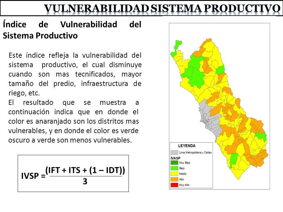 Índice de Vulnerabilidad del Sistema Productivo Este índice refleja la vulnerabilidad del sistema productivo, el cual disminuye cuando son mas tecnifi