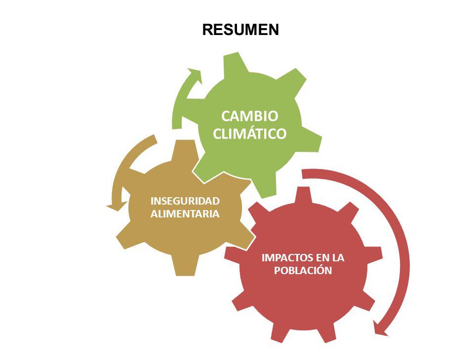 RESUMEN IMPACTOS EN LA POBLACIÓN INSEGURIDAD ALIMENTARIA CAMBIO CLIMÁTICO