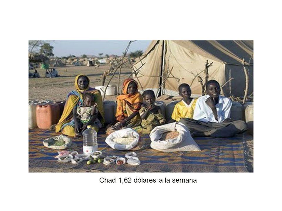 Chad 1,62 dólares a la semana